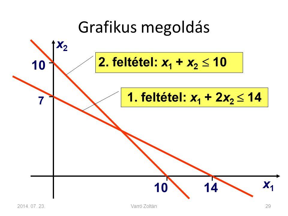 Grafikus megoldás 2014.07. 23.Varró Zoltán29 x1x1 2.