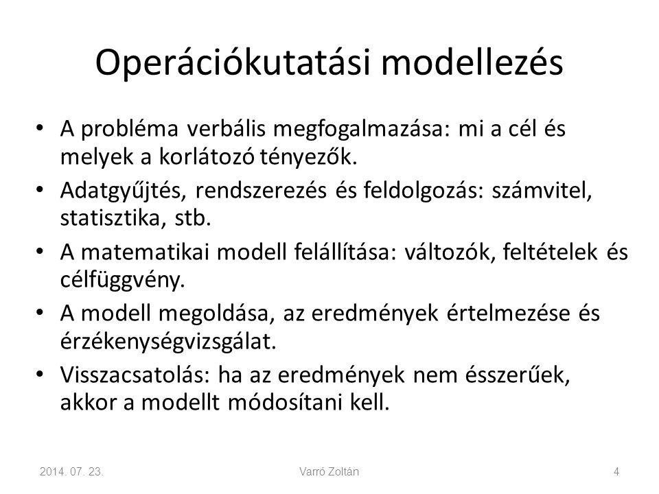 Operációkutatási modellezés A probléma verbális megfogalmazása: mi a cél és melyek a korlátozó tényezők.