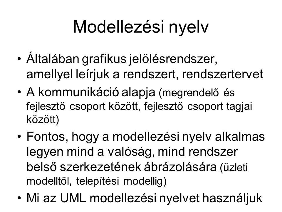 Modellezési nyelv Általában grafikus jelölésrendszer, amellyel leírjuk a rendszert, rendszertervet A kommunikáció alapja (megrendelő és fejlesztő csoport között, fejlesztő csoport tagjai között) Fontos, hogy a modellezési nyelv alkalmas legyen mind a valóság, mind rendszer belső szerkezetének ábrázolására (üzleti modelltől, telepítési modellig) Mi az UML modellezési nyelvet használjuk