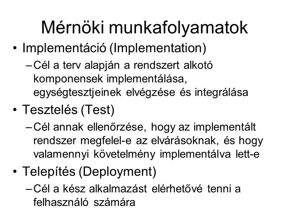 Mérnöki munkafolyamatok Implementáció (Implementation) –Cél a terv alapján a rendszert alkotó komponensek implementálása, egységtesztjeinek elvégzése és integrálása Tesztelés (Test) –Cél annak ellenőrzése, hogy az implementált rendszer megfelel-e az elvárásoknak, és hogy valamennyi követelmény implementálva lett-e Telepítés (Deployment) –Cél a kész alkalmazást elérhetővé tenni a felhasználó számára