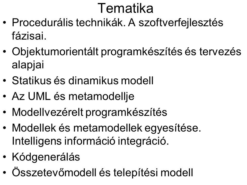 Tematika Procedurális technikák.A szoftverfejlesztés fázisai.