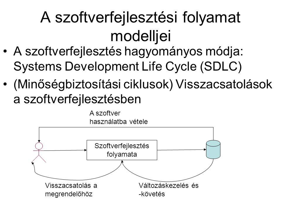 A szoftverfejlesztés fázisai.I.