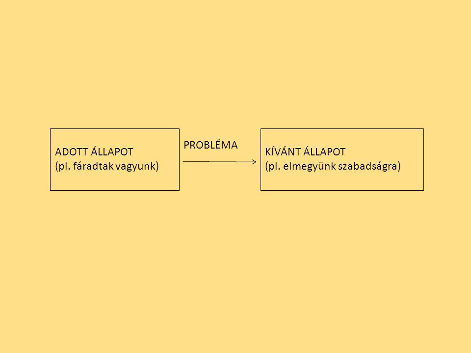 ADOTT ÁLLAPOT (pl. fáradtak vagyunk) PROBLÉMA KÍVÁNT ÁLLAPOT (pl. elmegyünk szabadságra)