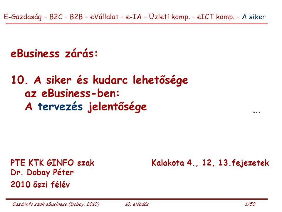Gazd.info szak eBusiness (Dobay, 2010)10. előadás 1/50 eBusiness zárás: 10. A siker és kudarc lehetősége az eBusiness-ben: A tervezés jelentősége PTE