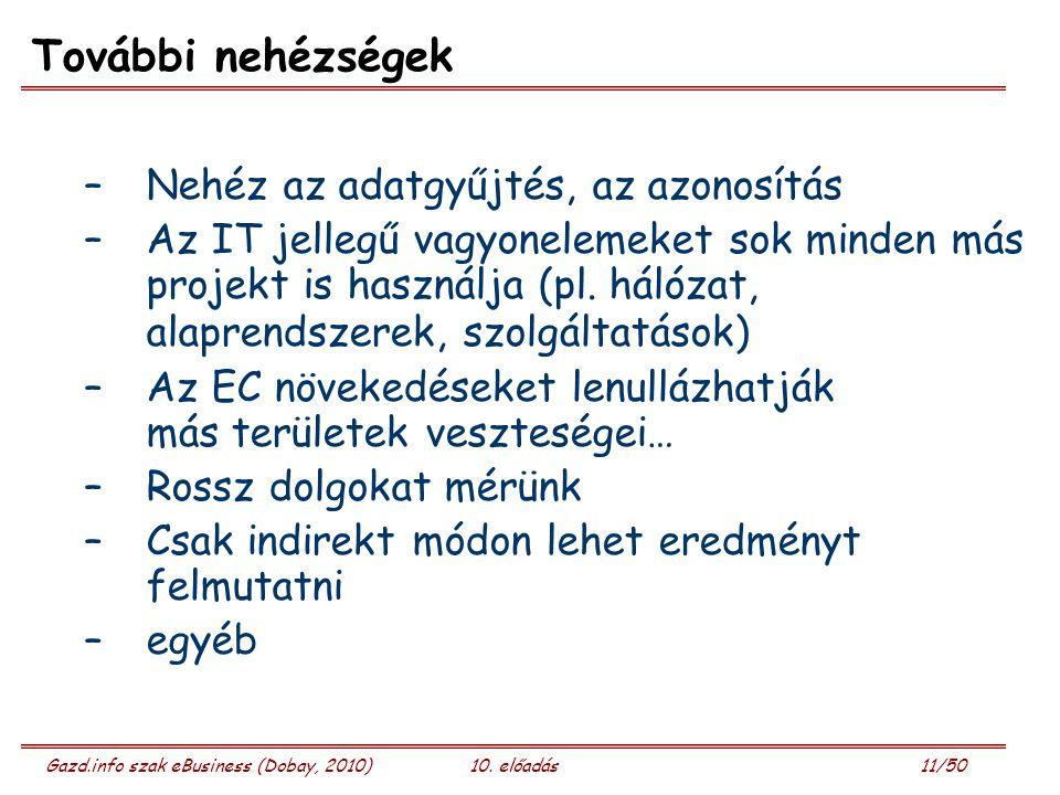 Gazd.info szak eBusiness (Dobay, 2010)10. előadás 11/50 További nehézségek –Nehéz az adatgyűjtés, az azonosítás –Az IT jellegű vagyonelemeket sok mind