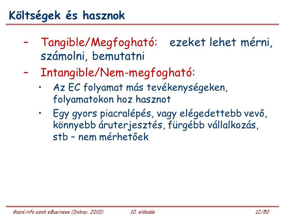 Gazd.info szak eBusiness (Dobay, 2010)10. előadás 12/50 Költségek és hasznok –Tangible/Megfogható: ezeket lehet mérni, számolni, bemutatni –Intangible