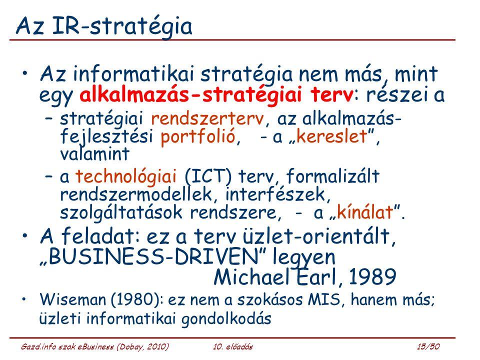 Gazd.info szak eBusiness (Dobay, 2010)10. előadás 15/50 Az IR-stratégia Az informatikai stratégia nem más, mint egy alkalmazás-stratégiai terv: részei