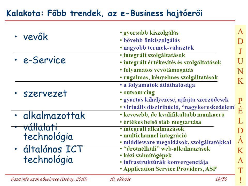 Gazd.info szak eBusiness (Dobay, 2010)10. előadás 19/50 Kalakota: Főbb trendek, az e-Business hajtóerői vevők e-Service szervezet alkalmazottak vállal