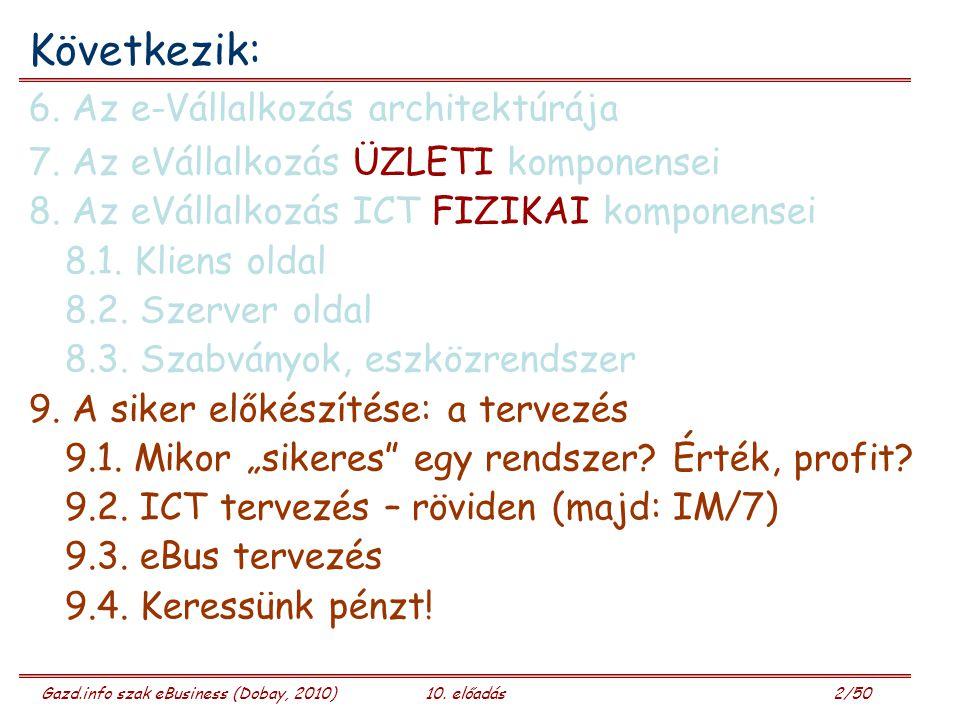 Gazd.info szak eBusiness (Dobay, 2010)10. előadás 2/50 Következik: 6. Az e-Vállalkozás architektúrája 7. Az eVállalkozás ÜZLETI komponensei 8. Az eVál