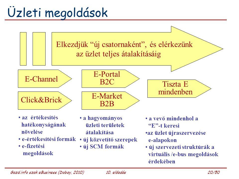 """Gazd.info szak eBusiness (Dobay, 2010)10. előadás 20/50 Üzleti megoldások Elkezdjük """"új csatornaként"""", és elérkezünk az üzlet teljes átalakításáig E-C"""