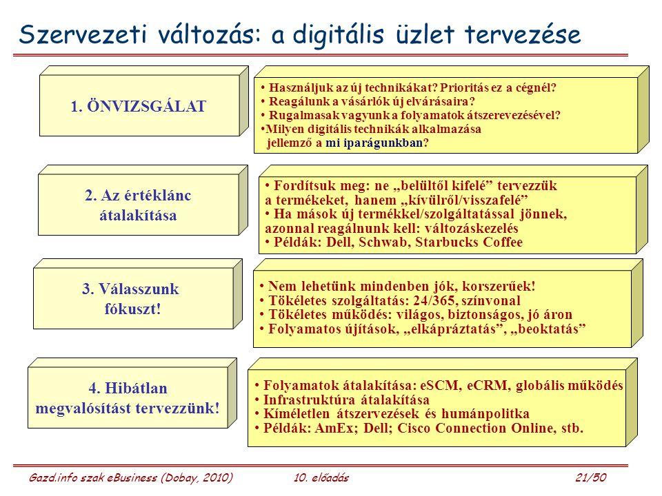 Gazd.info szak eBusiness (Dobay, 2010)10. előadás 21/50 Szervezeti változás: a digitális üzlet tervezése 1. ÖNVIZSGÁLAT 2. Az értéklánc átalakítása Ha