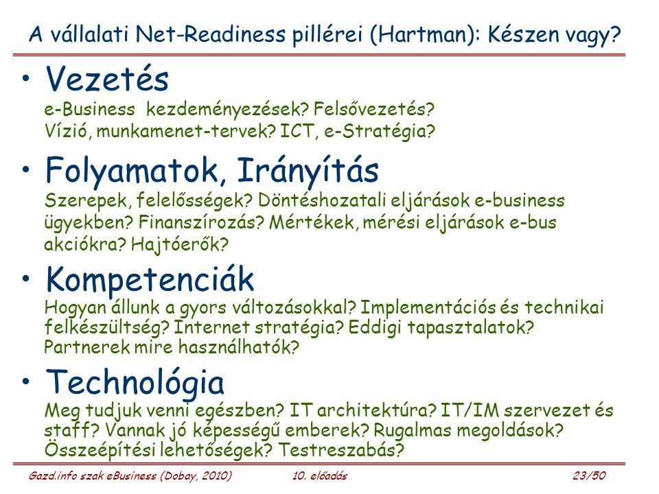 Gazd.info szak eBusiness (Dobay, 2010)10. előadás 23/50 A vállalati Net-Readiness pillérei (Hartman): Készen vagy? Vezetés e-Business kezdeményezések?