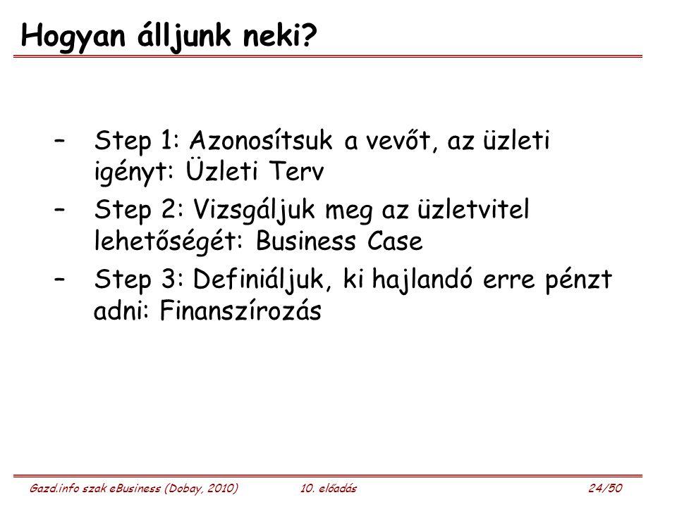 Gazd.info szak eBusiness (Dobay, 2010)10. előadás 24/50 Hogyan álljunk neki? –Step 1: Azonosítsuk a vevőt, az üzleti igényt: Üzleti Terv –Step 2: Vizs