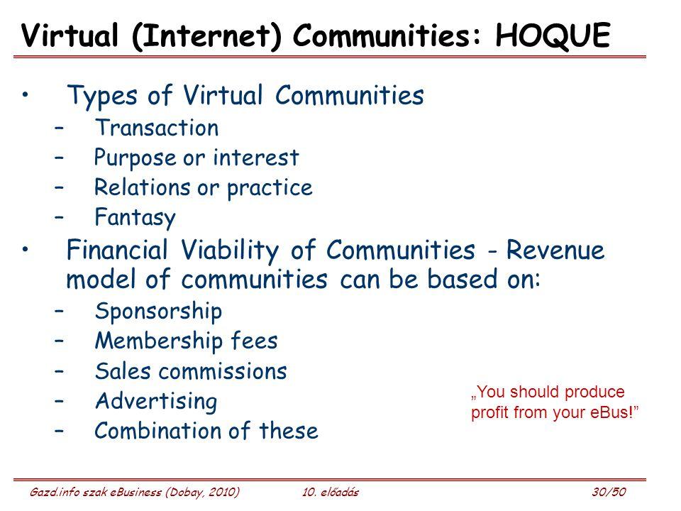 Gazd.info szak eBusiness (Dobay, 2010)10. előadás 30/50 Virtual (Internet) Communities: HOQUE Types of Virtual Communities –Transaction –Purpose or in