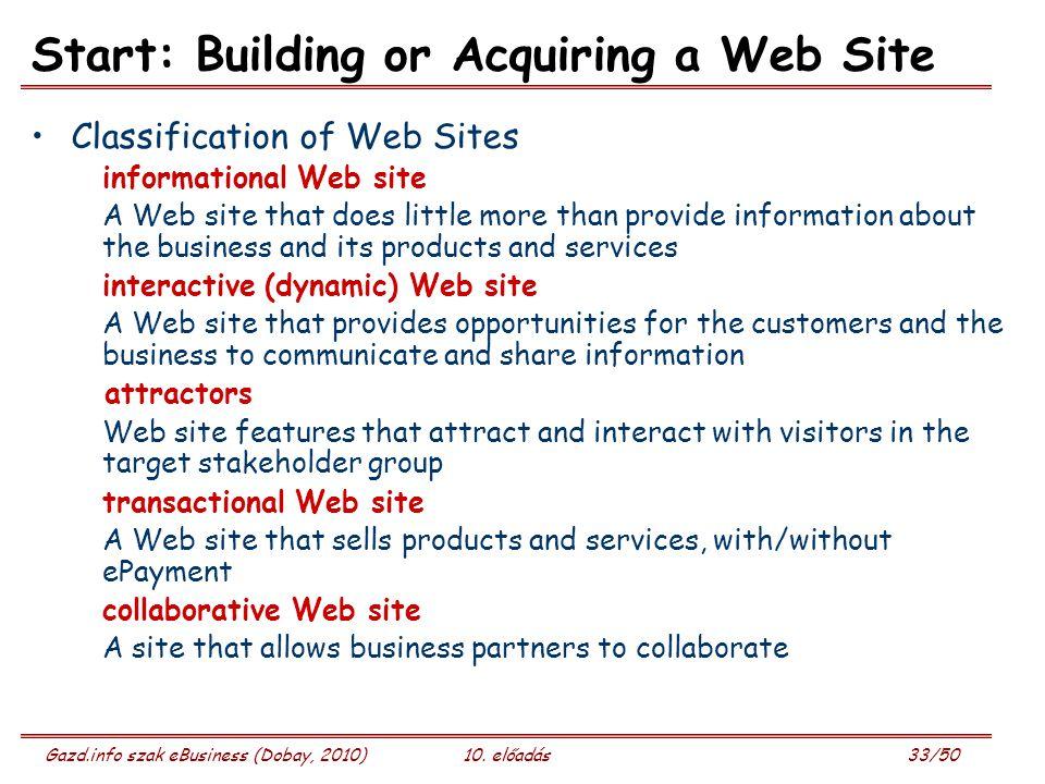Gazd.info szak eBusiness (Dobay, 2010)10. előadás 33/50 Start: Building or Acquiring a Web Site Classification of Web Sites informational Web site A W