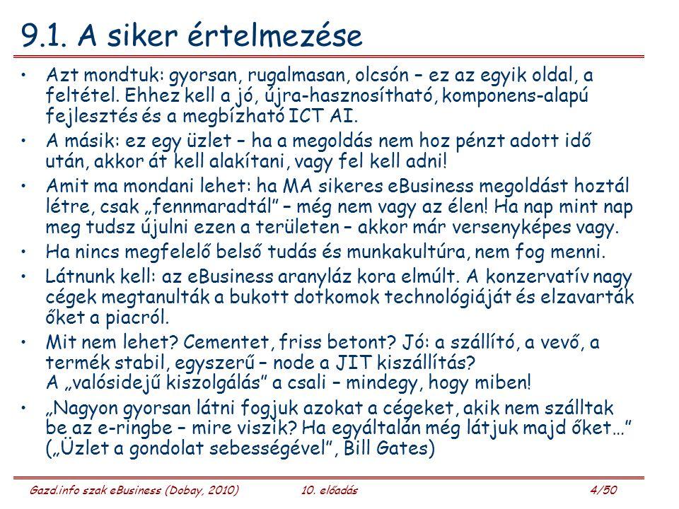 Gazd.info szak eBusiness (Dobay, 2010)10. előadás 4/50 9.1. A siker értelmezése Azt mondtuk: gyorsan, rugalmasan, olcsón – ez az egyik oldal, a feltét