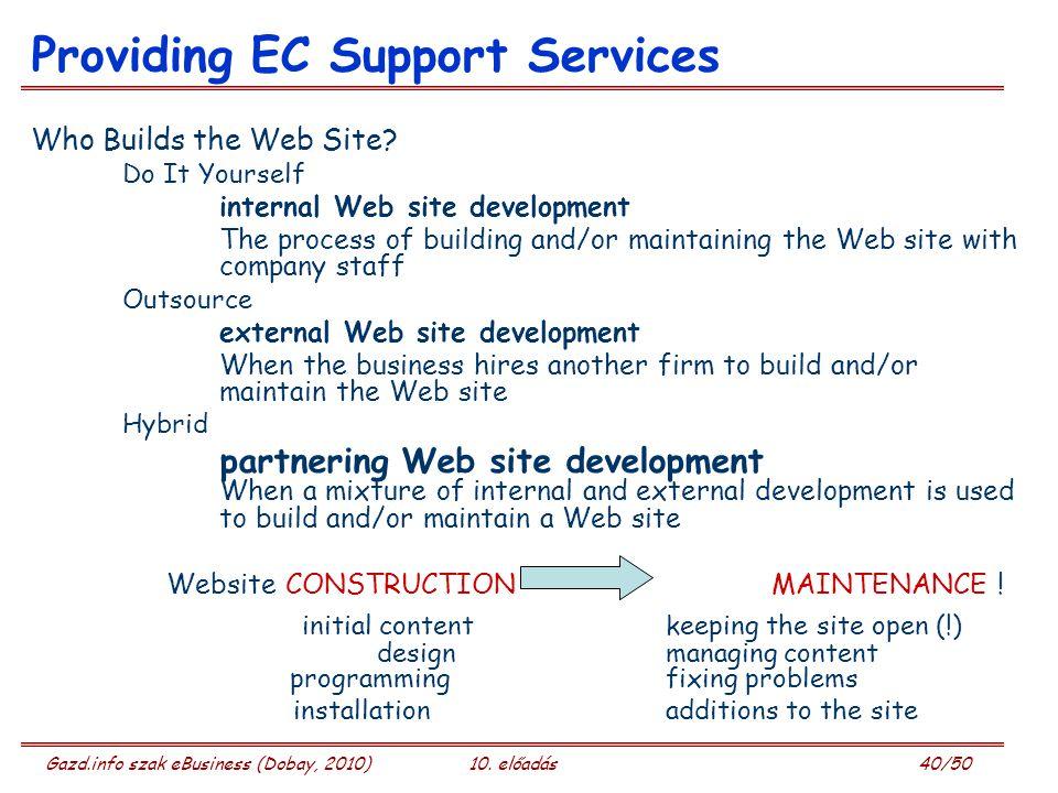 Gazd.info szak eBusiness (Dobay, 2010)10. előadás 40/50 Providing EC Support Services Who Builds the Web Site? Do It Yourself internal Web site develo