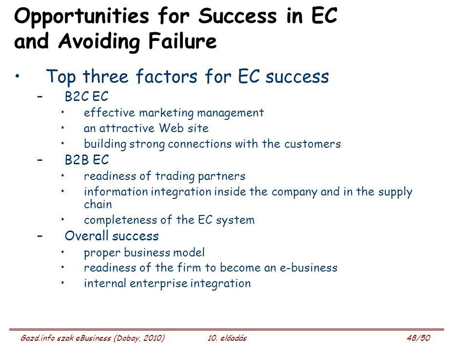 Gazd.info szak eBusiness (Dobay, 2010)10. előadás 48/50 Opportunities for Success in EC and Avoiding Failure Top three factors for EC success –B2C EC