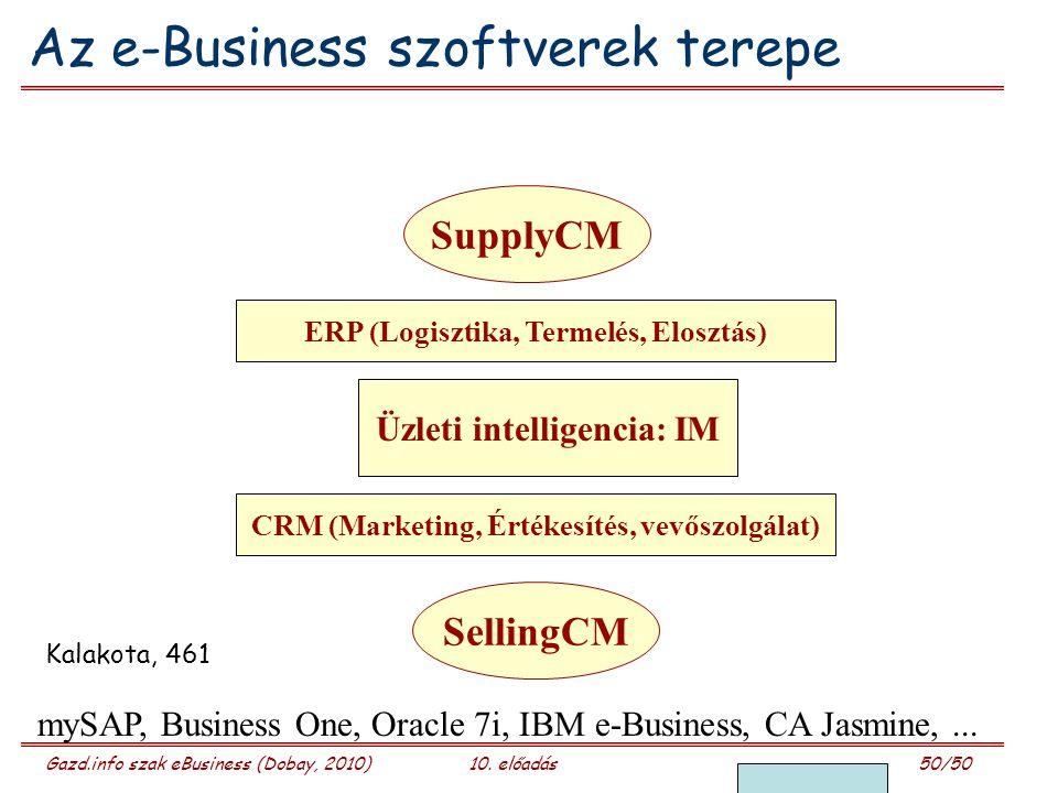Gazd.info szak eBusiness (Dobay, 2010)10. előadás 50/50 Az e-Business szoftverek terepe SupplyCM ERP (Logisztika, Termelés, Elosztás) Üzleti intellige