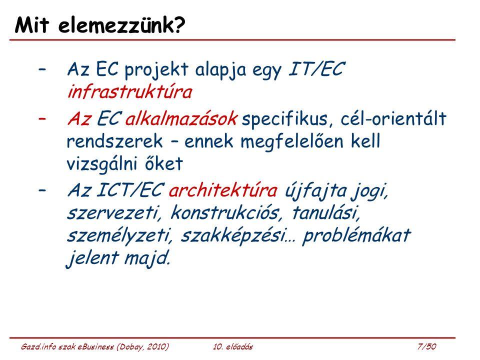 Gazd.info szak eBusiness (Dobay, 2010)10. előadás 7/50 Mit elemezzünk? –Az EC projekt alapja egy IT/EC infrastruktúra –Az EC alkalmazások specifikus,