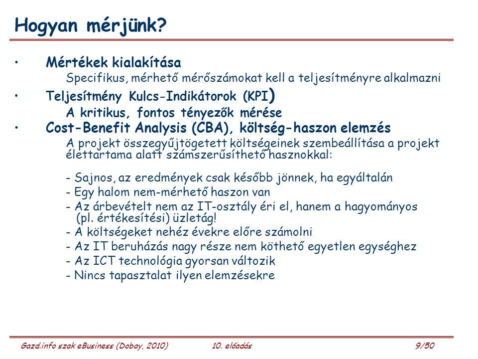 Gazd.info szak eBusiness (Dobay, 2010)10. előadás 9/50 Hogyan mérjünk? Mértékek kialakítása Specifikus, mérhető mérőszámokat kell a teljesítményre alk