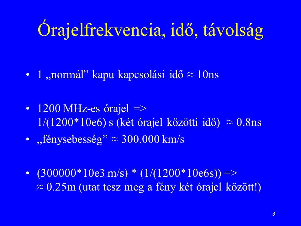 """3 Órajelfrekvencia, idő, távolság 1 """"normál"""" kapu kapcsolási idő ≈ 10ns 1200 MHz-es órajel => 1/(1200*10e6) s (két órajel közötti idő) ≈ 0.8ns """"fényse"""