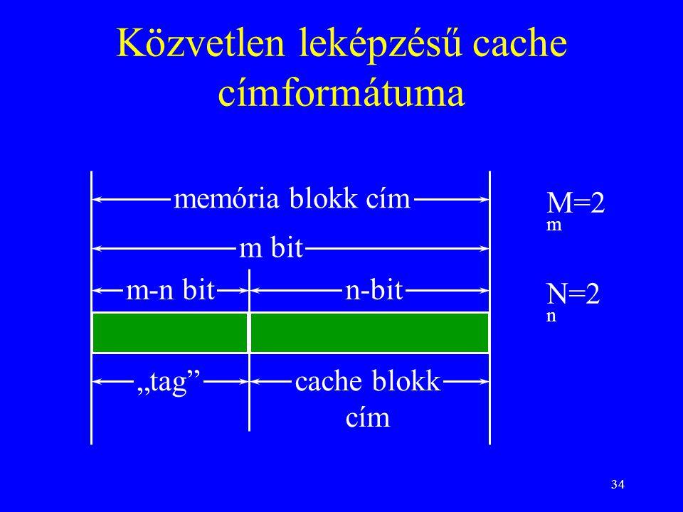 """34 Közvetlen leképzésű cache címformátuma memória blokk cím m bit m-n bitn-bit """"tag""""cache blokk cím M=2 m N=2 n"""