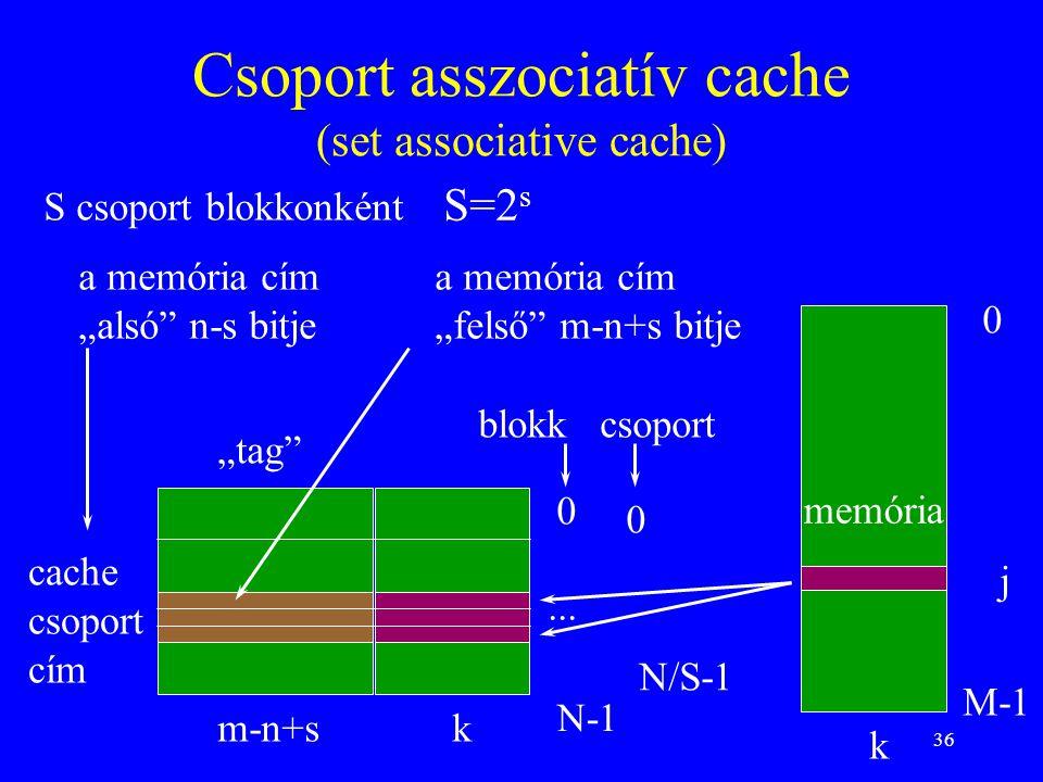 "36 Csoport asszociatív cache (set associative cache) memória 0 M-1 0 N-1 k m-n+s j... S=2 s S csoport blokkonként a memória cím ""alsó"" n-s bitje ""tag"""