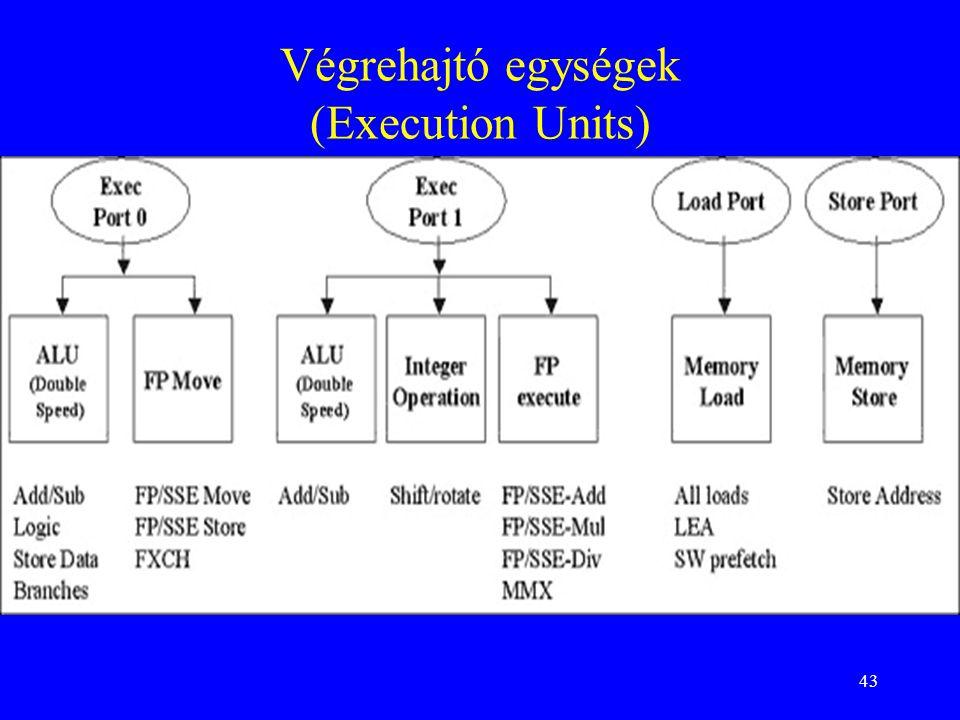 43 Végrehajtó egységek (Execution Units)