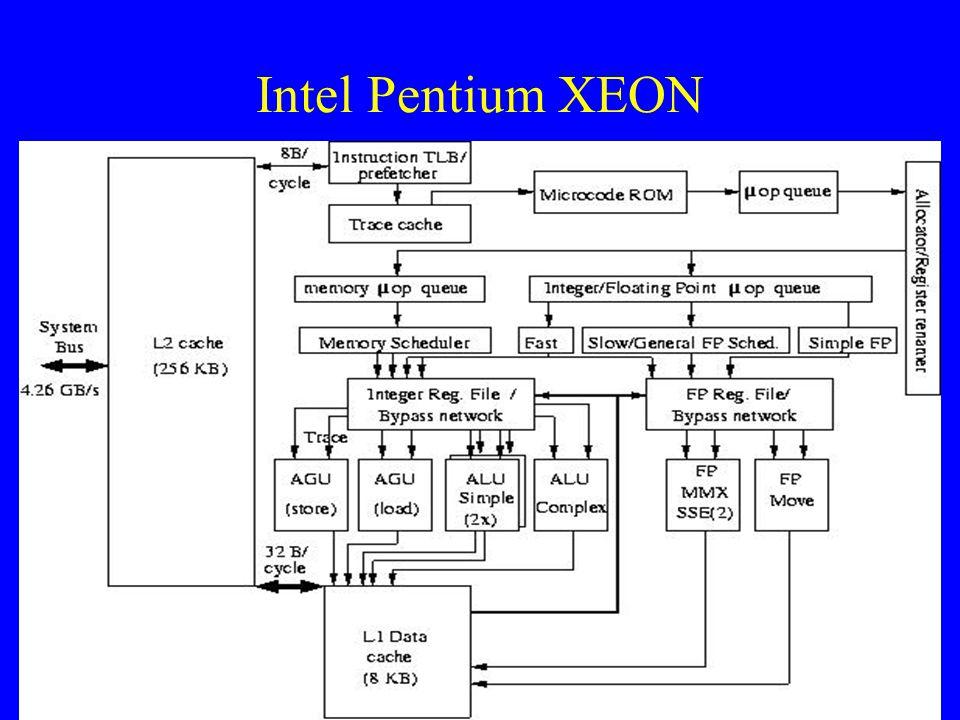 48 Intel Pentium XEON