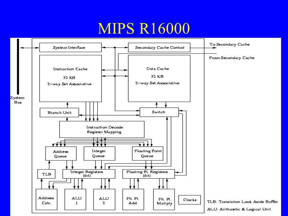 49 MIPS R16000