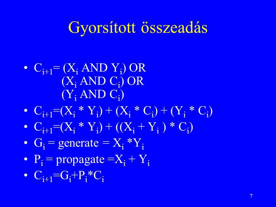 7 Gyorsított összeadás C i+1 = (X i AND Y i ) OR (X i AND C i ) OR (Y i AND C i ) C i+1 =(X i * Y i ) + (X i * C i ) + (Y i * C i ) C i+1 =(X i * Y i