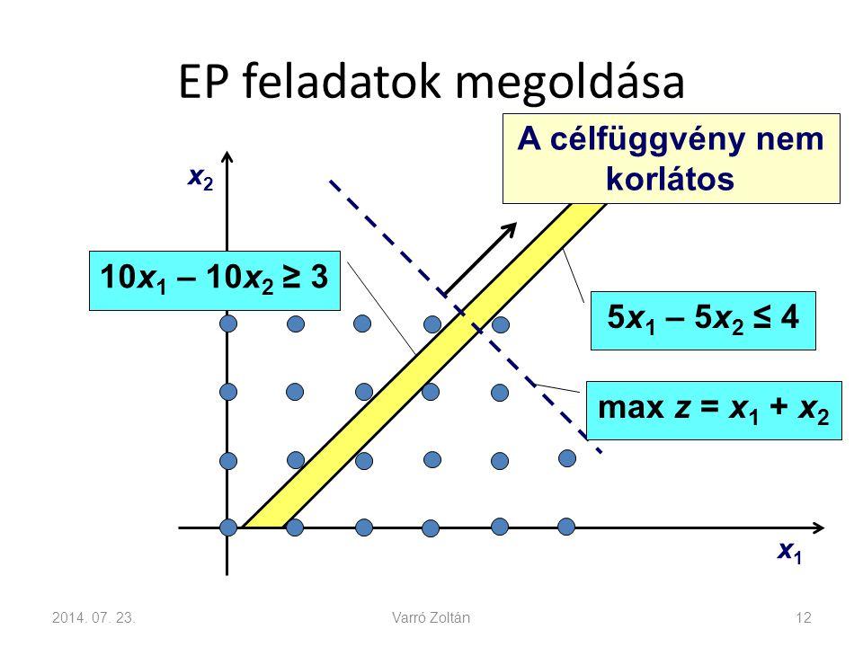 EP feladatok megoldása 2014. 07. 23.Varró Zoltán12 5x 1 – 5x 2 ≤ 4 10x 1 – 10x 2 ≥ 3 x1x1 max z = x 1 + x 2 x2x2 A célfüggvény nem korlátos