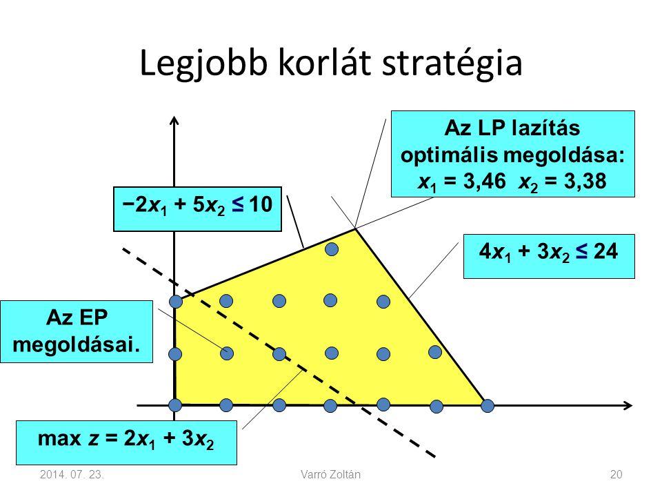 Legjobb korlát stratégia 2014. 07. 23.Varró Zoltán20 4x 1 + 3x 2 ≤ 24 −2x 1 + 5x 2 ≤ 10 max z = 2x 1 + 3x 2 Az LP lazítás optimális megoldása: x 1 = 3