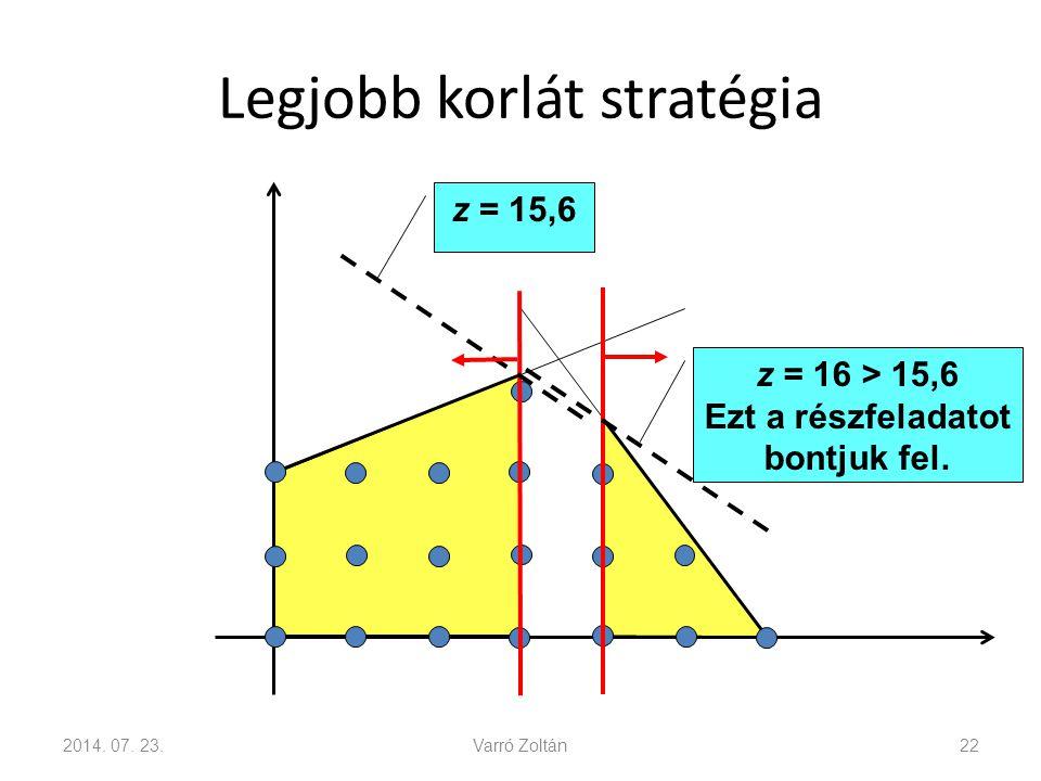 Legjobb korlát stratégia 2014. 07. 23.Varró Zoltán22 z = 15,6 z = 16 > 15,6 Ezt a részfeladatot bontjuk fel.