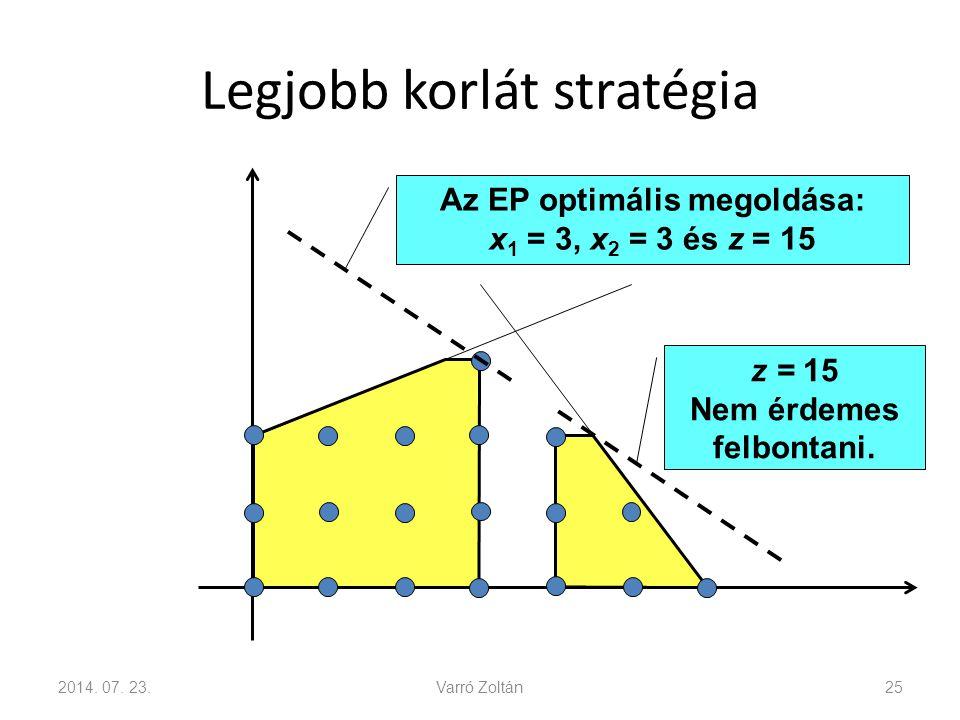 Legjobb korlát stratégia 2014. 07. 23.Varró Zoltán25 Az EP optimális megoldása: x 1 = 3, x 2 = 3 és z = 15 z = 15 Nem érdemes felbontani.