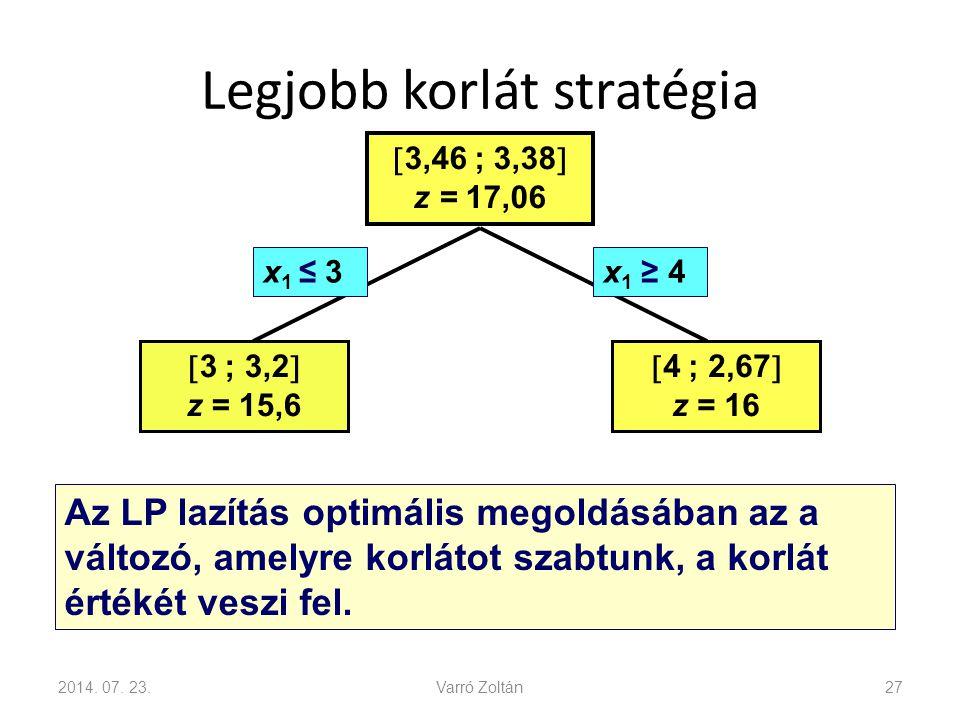 Legjobb korlát stratégia 2014. 07. 23.Varró Zoltán27  3,46 ; 3,38  z = 17,06  3 ; 3,2  z = 15,6  4 ; 2,67  z = 16 x 1 ≤ 3x 1 ≥ 4 Az LP lazítás o