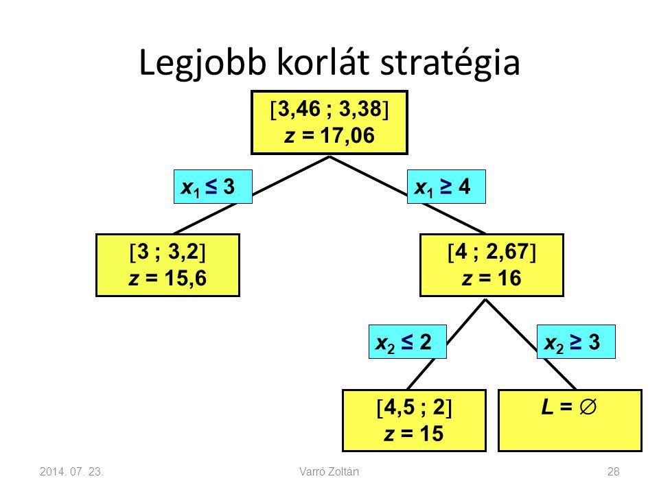 Legjobb korlát stratégia 2014. 07. 23.Varró Zoltán28 x 2 ≥ 3x 2 ≤ 2  3,46 ; 3,38  z = 17,06  3 ; 3,2  z = 15,6  4 ; 2,67  z = 16  4,5 ; 2  z =