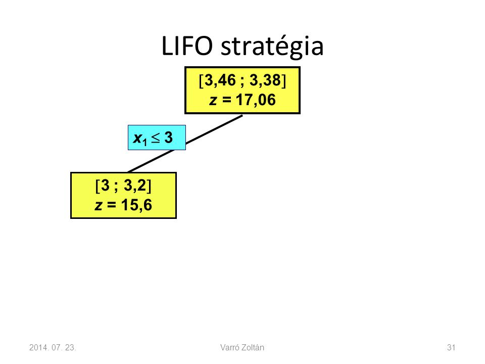 LIFO stratégia 2014. 07. 23.Varró Zoltán31  3,46 ; 3,38  z = 17,06  3 ; 3,2  z = 15,6 x 1  3