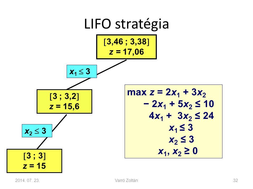 LIFO stratégia 2014. 07. 23.Varró Zoltán32 x 2  3  3,46 ; 3,38  z = 17,06  3 ; 3,2  z = 15,6  3 ; 3  z = 15 x 1  3 max z = 2x 1 + 3x 2 − 2x 1