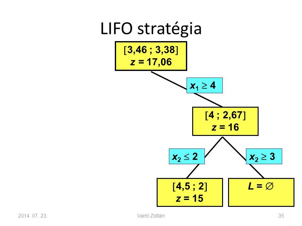 LIFO stratégia 2014. 07. 23.Varró Zoltán35  3,46 ; 3,38  z = 17,06  4 ; 2,67  z = 16  4,5 ; 2  z = 15 L =  x 2  2x 2  3 x 1  4