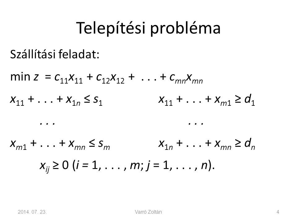 Telepítési probléma Szállítási feladat: min z = c 11 x 11 + c 12 x 12 +... + c mn x mn x 11 +... + x 1n ≤ s 1 x 11 +... + x m1 ≥ d 1... x m1 +... + x