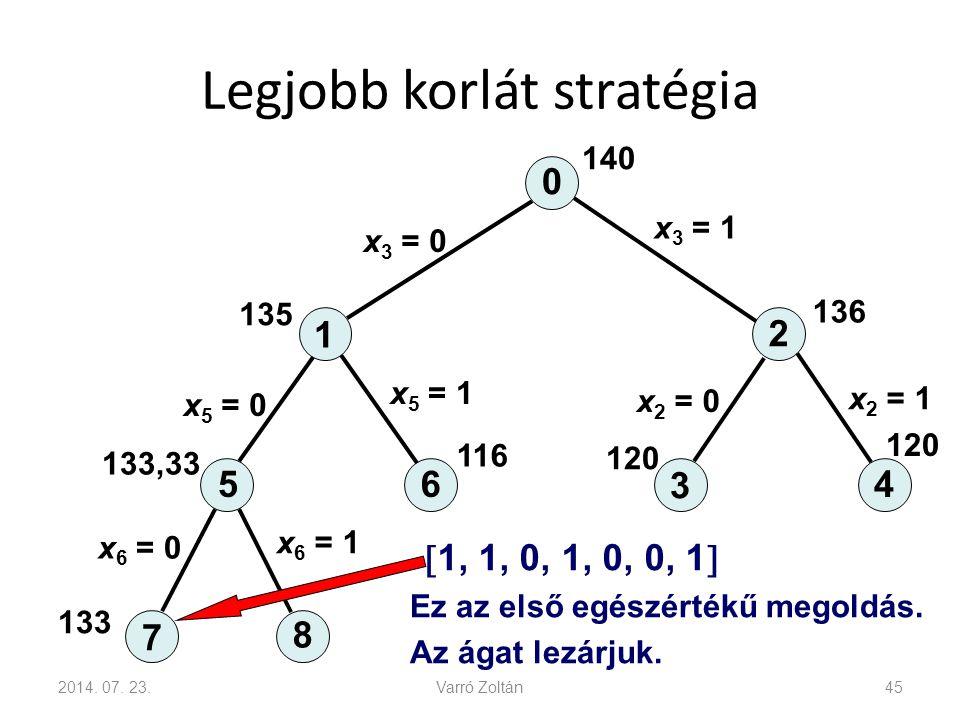 Legjobb korlát stratégia 2014. 07. 23.Varró Zoltán45 0 1 2 3 456 7 8 x 3 = 0 x 3 = 1 140 x 2 = 0 x 2 = 1 x 5 = 0 x 5 = 1 x 6 = 0 x 6 = 1 135 136 120 1