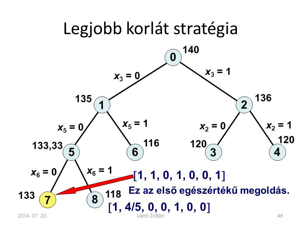 Legjobb korlát stratégia 2014. 07. 23.Varró Zoltán46 0 1 2 3 456 7 8 x 3 = 0 x 3 = 1 140 x 2 = 0 x 2 = 1 x 5 = 0 x 5 = 1 x 6 = 0 x 6 = 1 135 136 120 1
