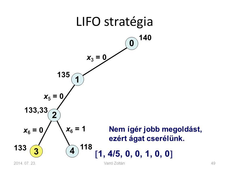 LIFO stratégia 2014. 07. 23.Varró Zoltán49 0 1 2 3 4 x 3 = 0 140 x 5 = 0 x 6 = 0 x 6 = 1 135 133,33 133 118  1, 4/5, 0, 0, 1, 0, 0  Nem ígér jobb me