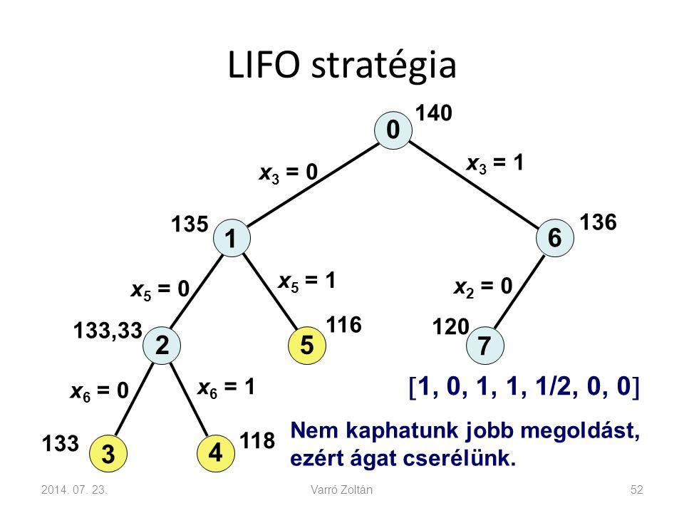 LIFO stratégia 2014. 07. 23.Varró Zoltán52 0 1 6 7 25 3 4 x 3 = 0 x 3 = 1 140 x 2 = 0 x 5 = 0 x 5 = 1 x 6 = 0 x 6 = 1 135 136 120 133,33 133 118 116 