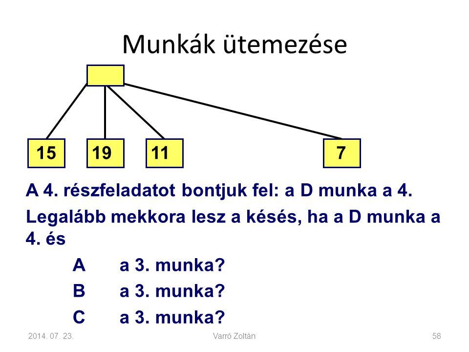 Munkák ütemezése 2014. 07. 23.Varró Zoltán58 7111915 A 4. részfeladatot bontjuk fel: a D munka a 4. Legalább mekkora lesz a késés, ha a D munka a 4. é