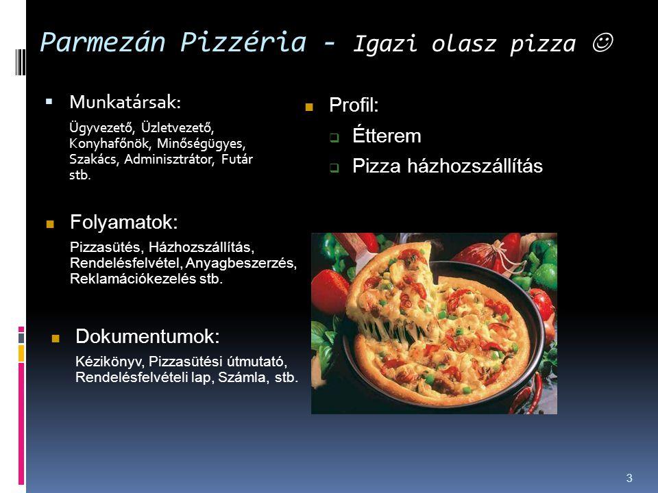 Parmezán Pizzéria - Igazi olasz pizza  Munkatársak: Ügyvezető, Üzletvezető, Konyhafőnök, Minőségügyes, Szakács, Adminisztrátor, Futár stb. 3 Profil: