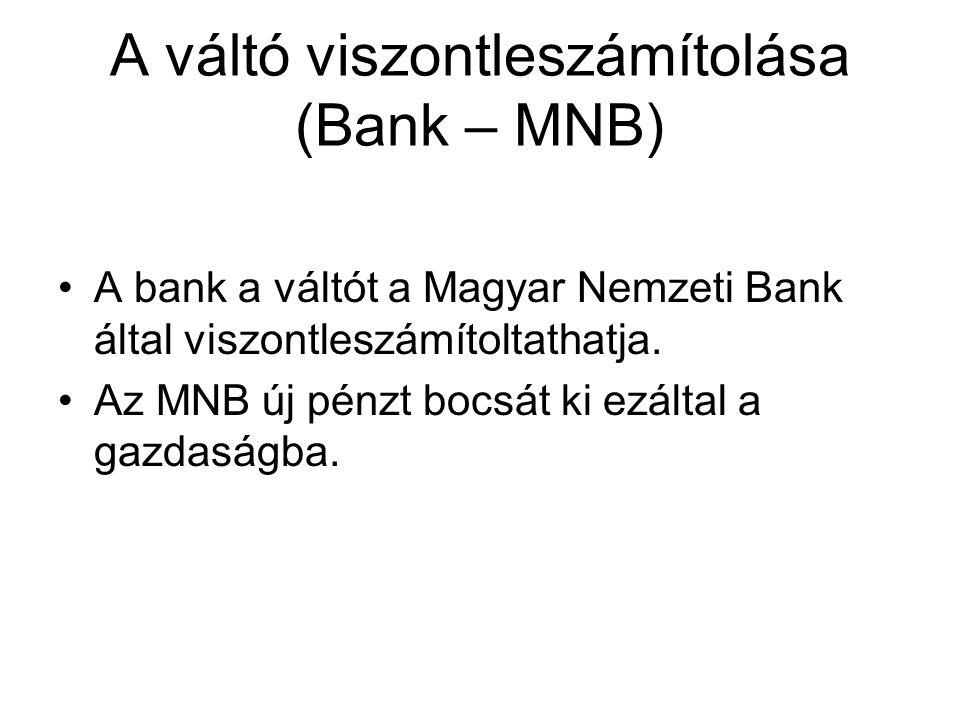 A váltó viszontleszámítolása (Bank – MNB) A bank a váltót a Magyar Nemzeti Bank által viszontleszámítoltathatja. Az MNB új pénzt bocsát ki ezáltal a g