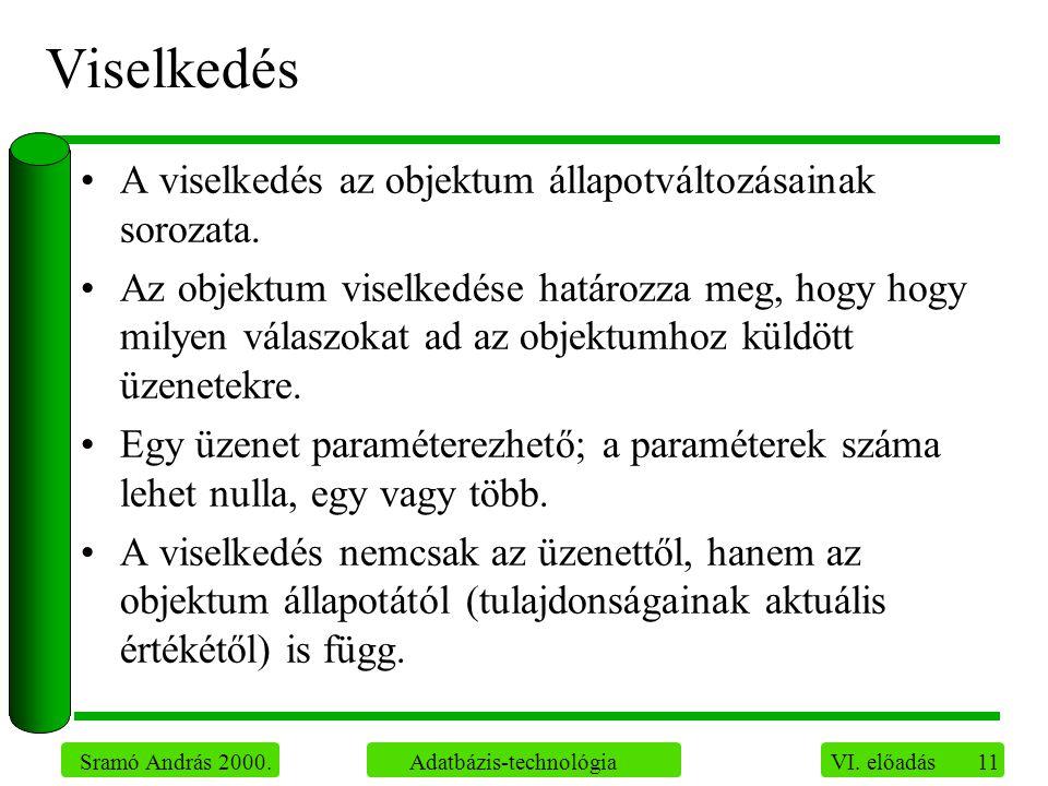 11 Sramó András 2000. Adatbázis-technológia VI. előadás Viselkedés A viselkedés az objektum állapotváltozásainak sorozata. Az objektum viselkedése hat